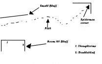 map to room 101 bluff